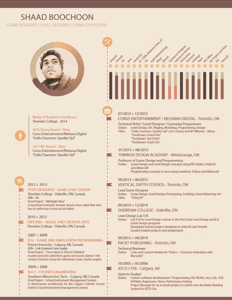 Shaad Boochoon Portfolio Resume
